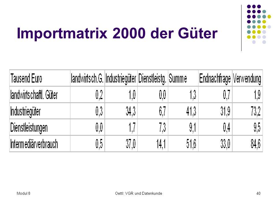 Importmatrix 2000 der Güter