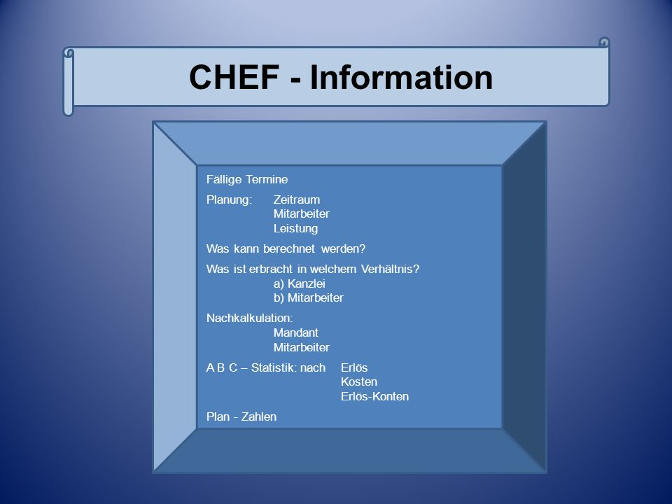 CHEF - Information Fällige Termine