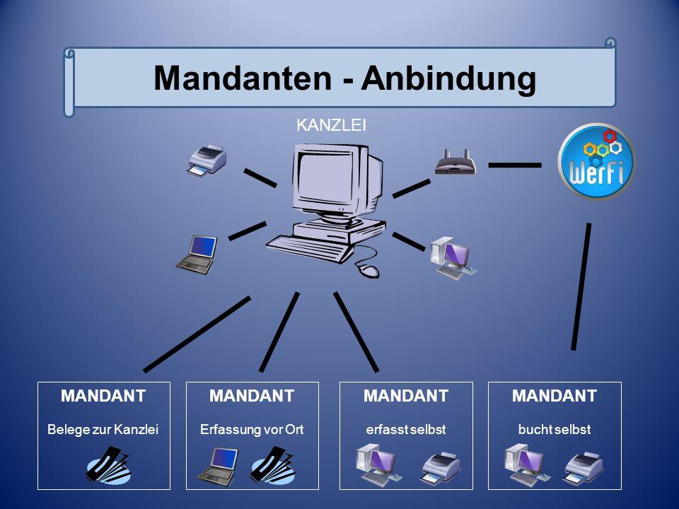 Mandanten - Anbindung KANZLEI MANDANT MANDANT MANDANT MANDANT