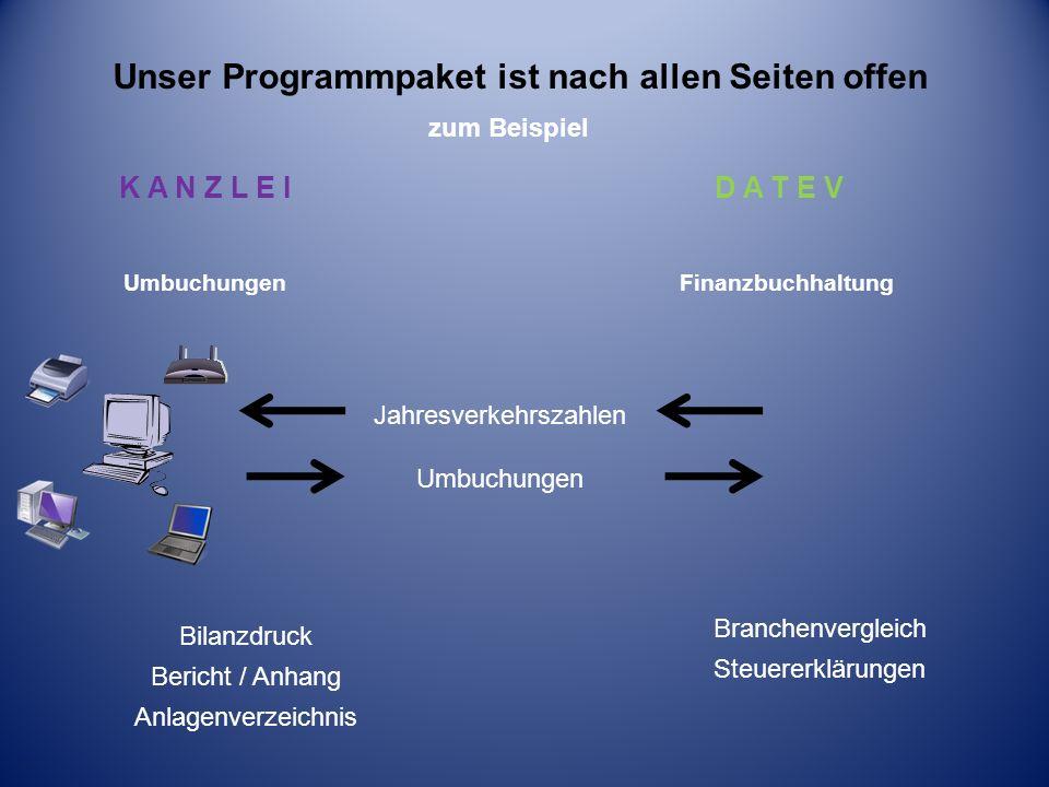Zusammenarbeit mit Fremdprogrammen