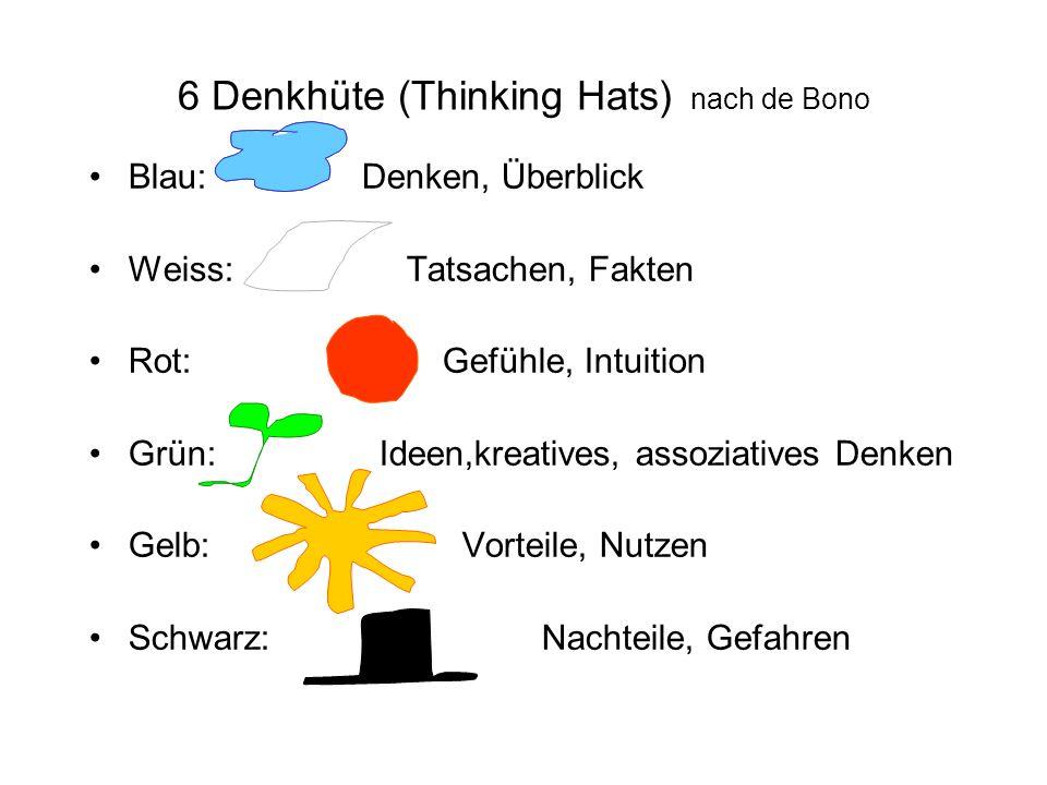 6 Denkhüte (Thinking Hats) nach de Bono