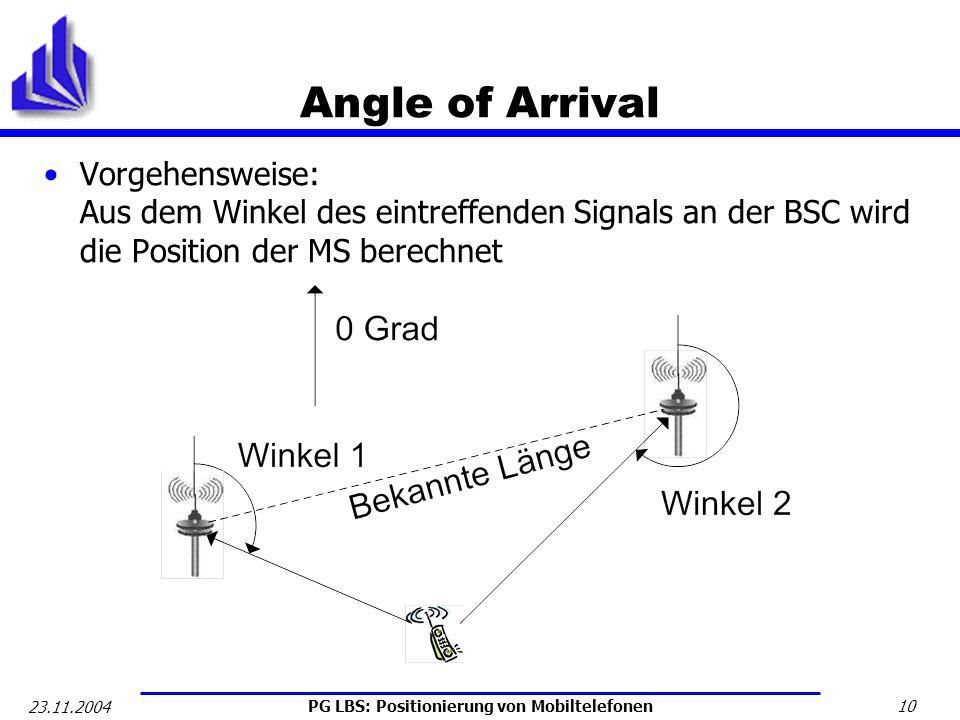 Angle of Arrival Vorgehensweise: Aus dem Winkel des eintreffenden Signals an der BSC wird die Position der MS berechnet.