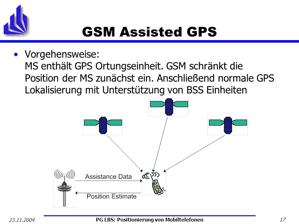 GSM Assisted GPS