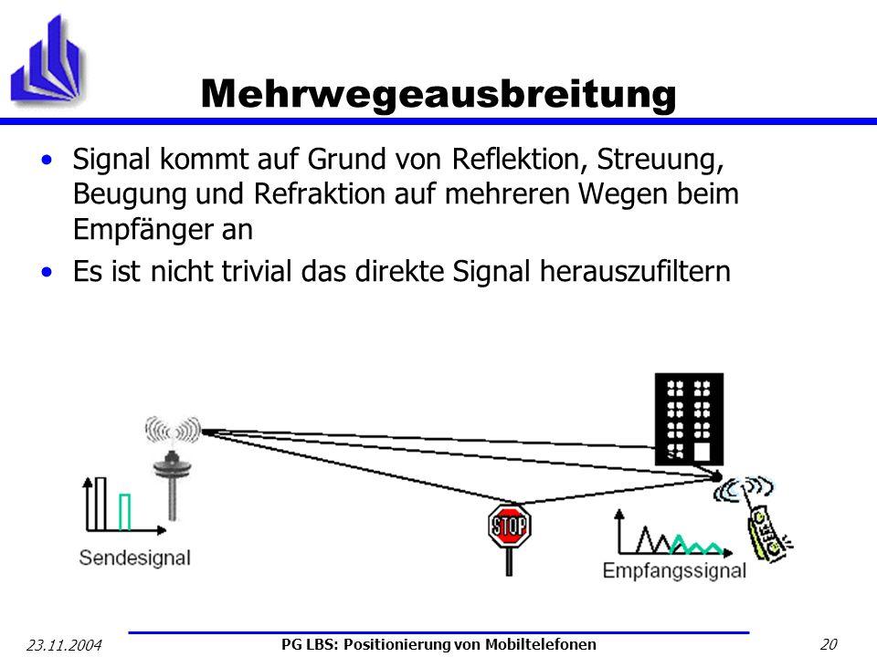 Mehrwegeausbreitung Signal kommt auf Grund von Reflektion, Streuung, Beugung und Refraktion auf mehreren Wegen beim Empfänger an.