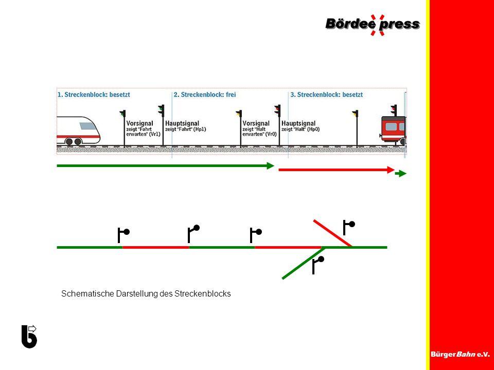 Schematische Darstellung des Streckenblocks