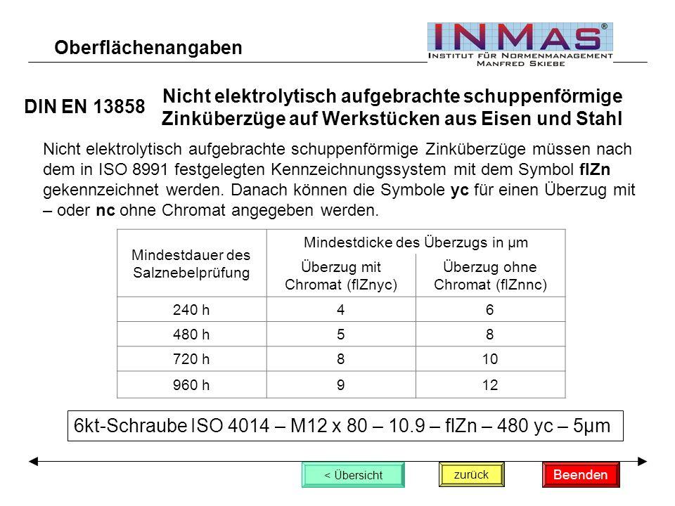 6kt-Schraube ISO 4014 – M12 x 80 – 10.9 – flZn – 480 yc – 5µm