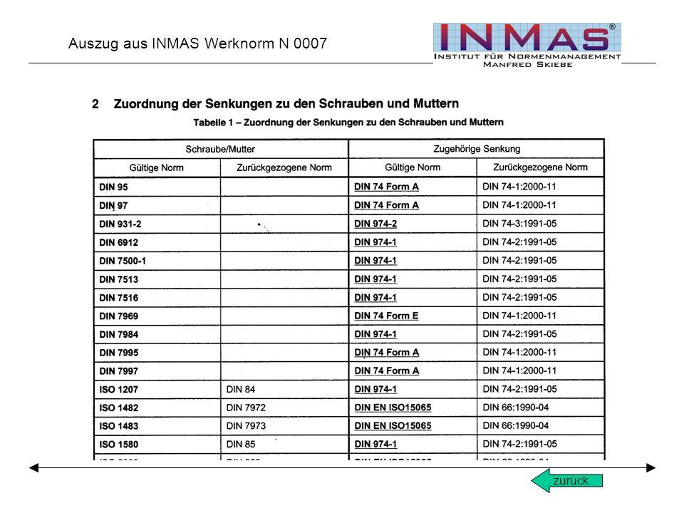 Auszug aus INMAS Werknorm N 0007