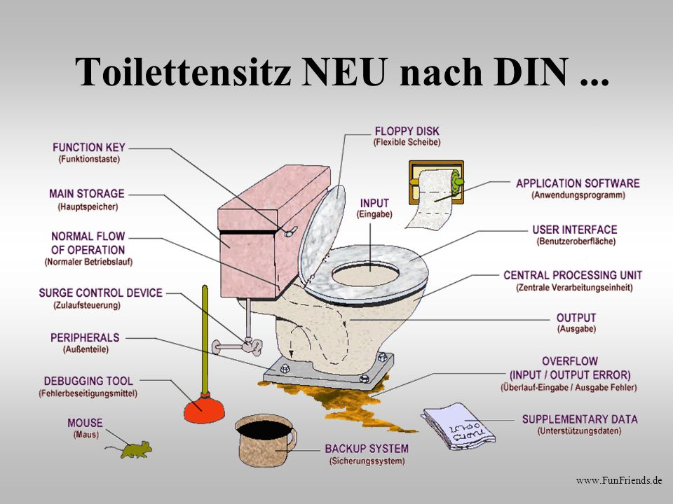 Toilettensitz NEU nach DIN ...