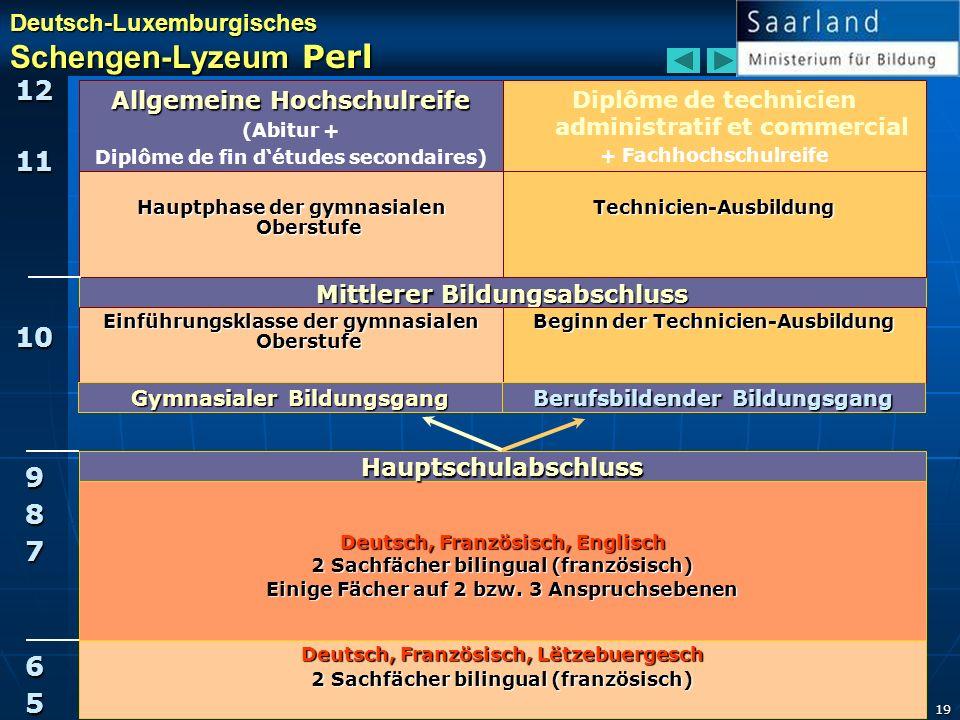 Schengen-Lyzeum Perl 12 11 10 9 8 7 6 5 Deutsch-Luxemburgisches