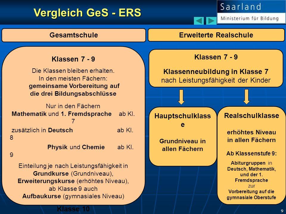 Vergleich GeS - ERS Gesamtschule Erweiterte Realschule Klassen 7 - 9