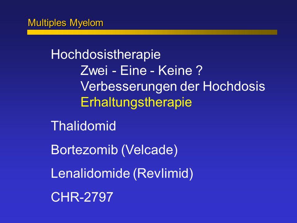 Lenalidomide (Revlimid) CHR-2797