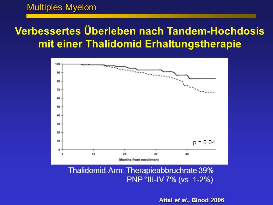 Multiples Myelom Verbessertes Überleben nach Tandem-Hochdosis mit einer Thalidomid Erhaltungstherapie.