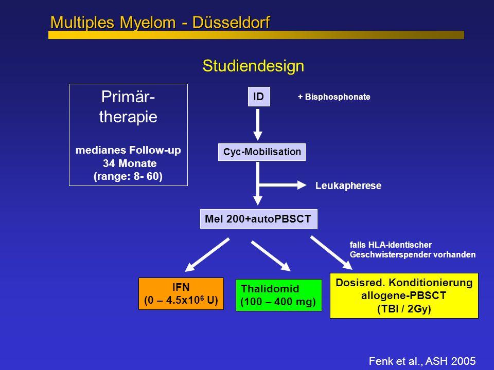 Dosisred. Konditionierung allogene-PBSCT (TBI / 2Gy)