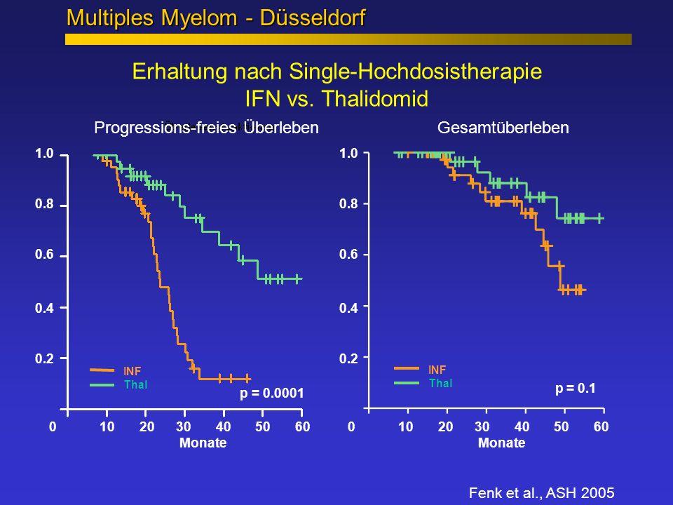 Erhaltung nach Single-Hochdosistherapie IFN vs. Thalidomid