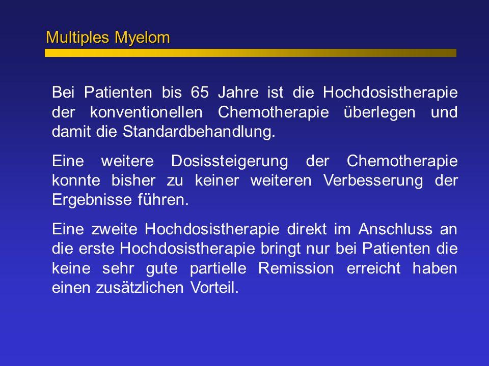 Multiples Myelom Bei Patienten bis 65 Jahre ist die Hochdosistherapie der konventionellen Chemotherapie überlegen und damit die Standardbehandlung.