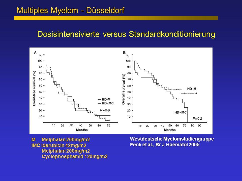 Dosisintensivierte versus Standardkonditionierung