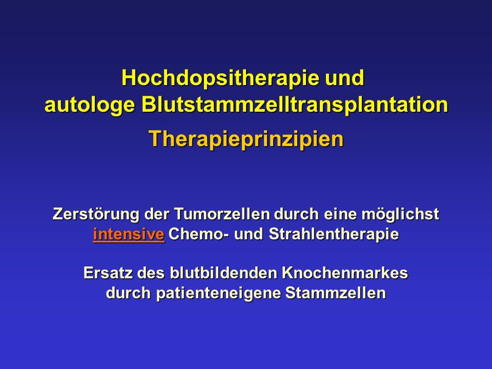 Hochdopsitherapie und autologe Blutstammzelltransplantation
