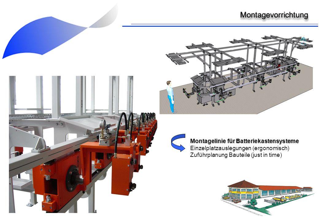 Montagelinie für Batteriekastensysteme