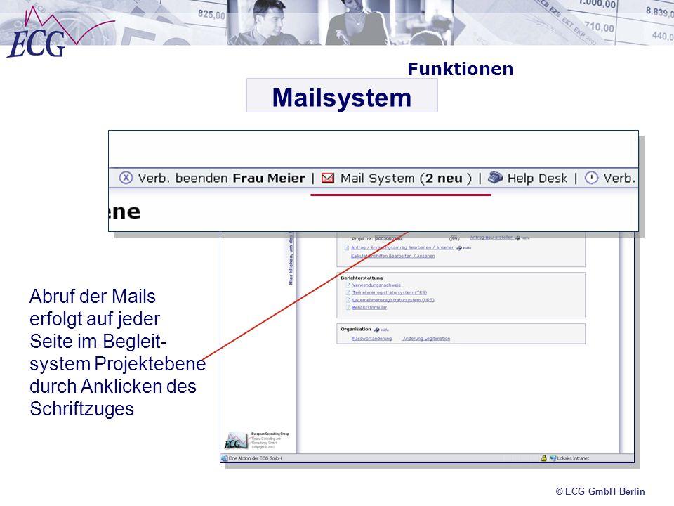 Funktionen Mailsystem. Abruf der Mails erfolgt auf jeder Seite im Begleit-system Projektebene durch Anklicken des Schriftzuges.