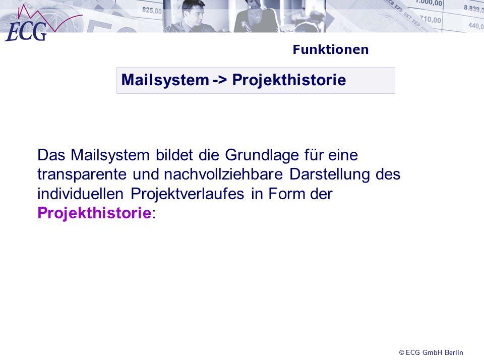 Mailsystem -> Projekthistorie