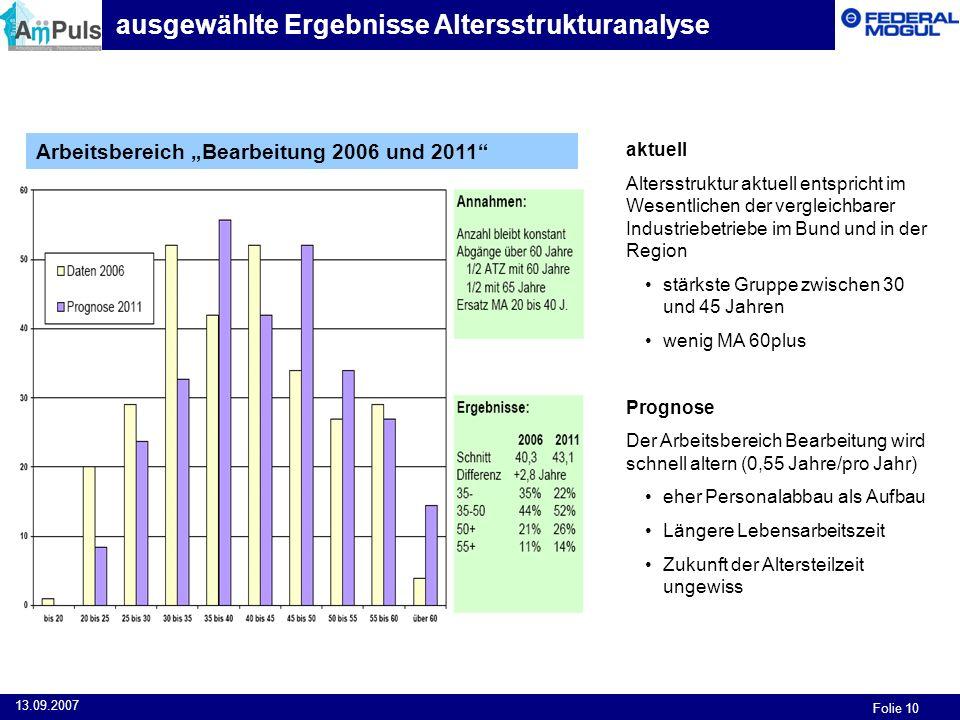 ausgewählte Ergebnisse Altersstrukturanalyse