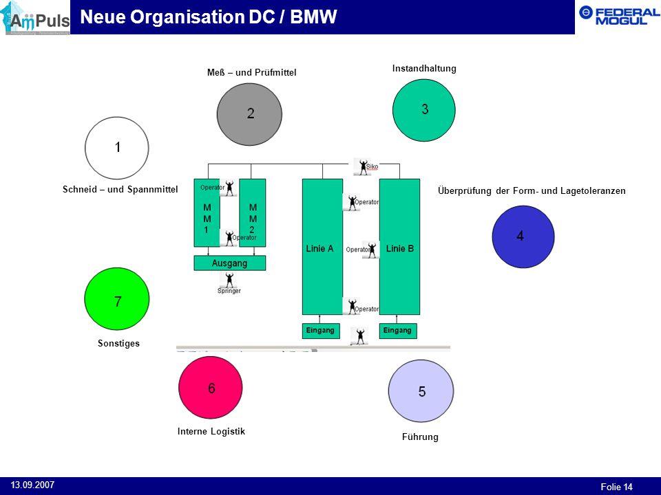Neue Organisation DC / BMW