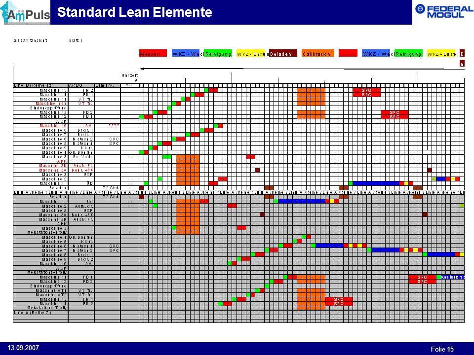 Standard Lean Elemente
