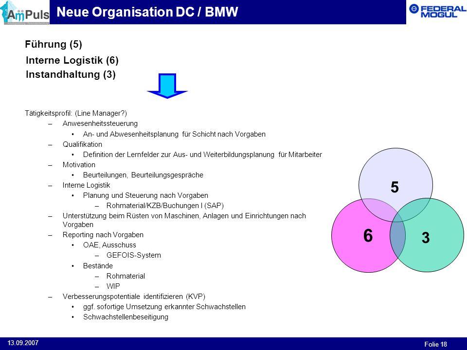 6 5 3 Neue Organisation DC / BMW Führung (5) Interne Logistik (6)