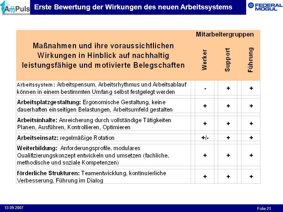 Erste Bewertung der Wirkungen des neuen Arbeitssystems