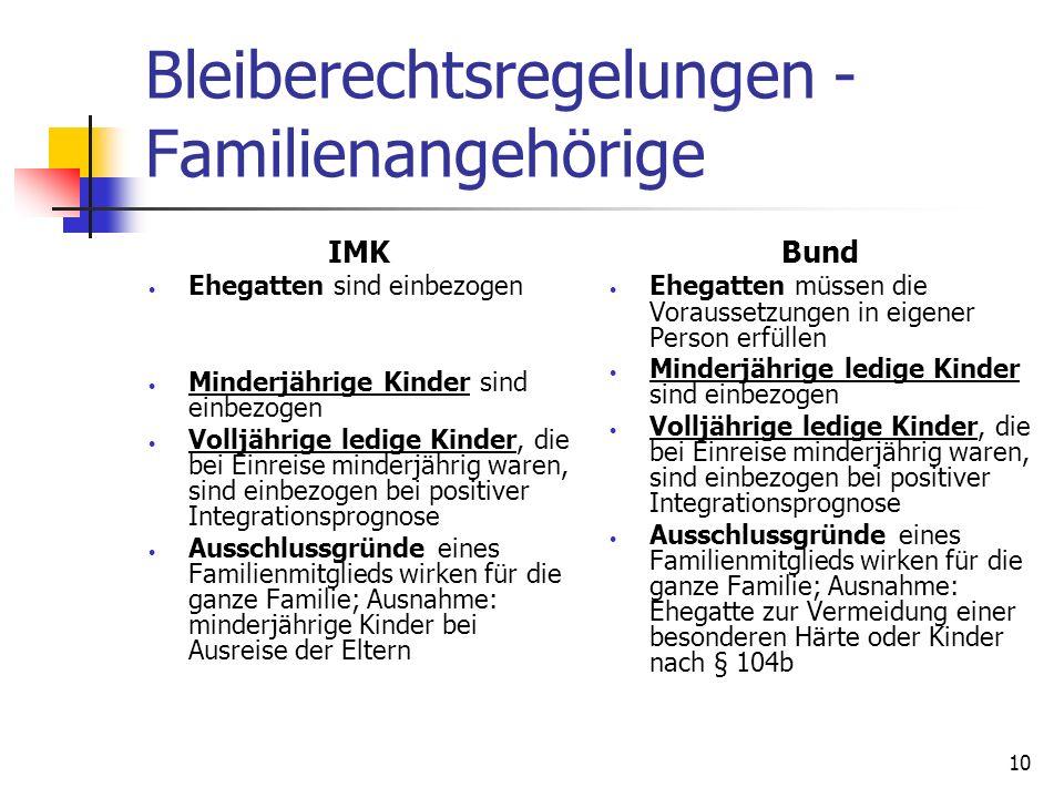 Bleiberechtsregelungen - Familienangehörige