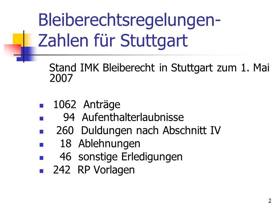 Bleiberechtsregelungen- Zahlen für Stuttgart