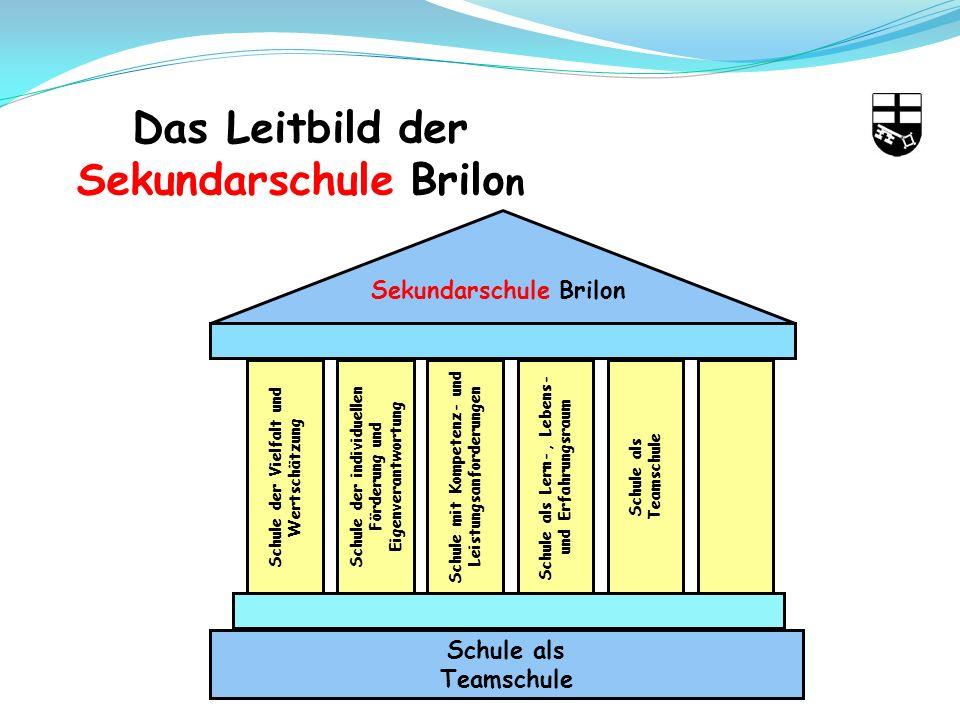Das Leitbild der Sekundarschule Brilon