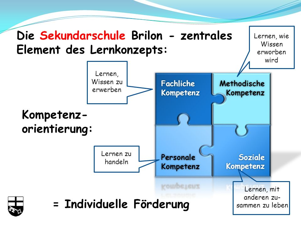 Die Sekundarschule Brilon - zentrales Element des Lernkonzepts: