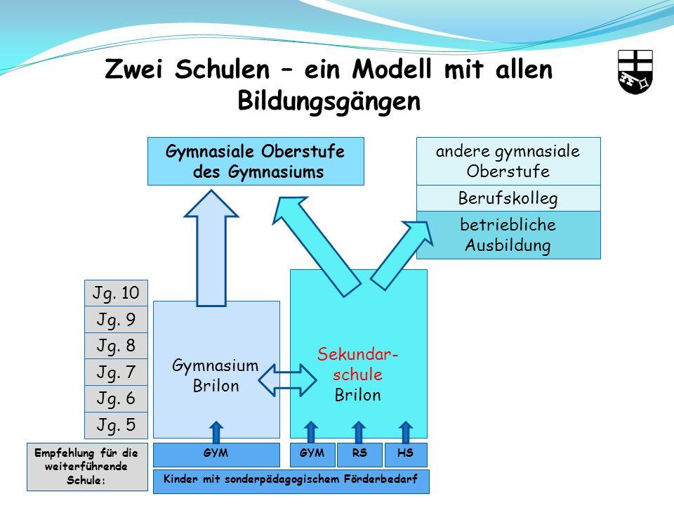 Zwei Schulen – ein Modell mit allen Bildungsgängen