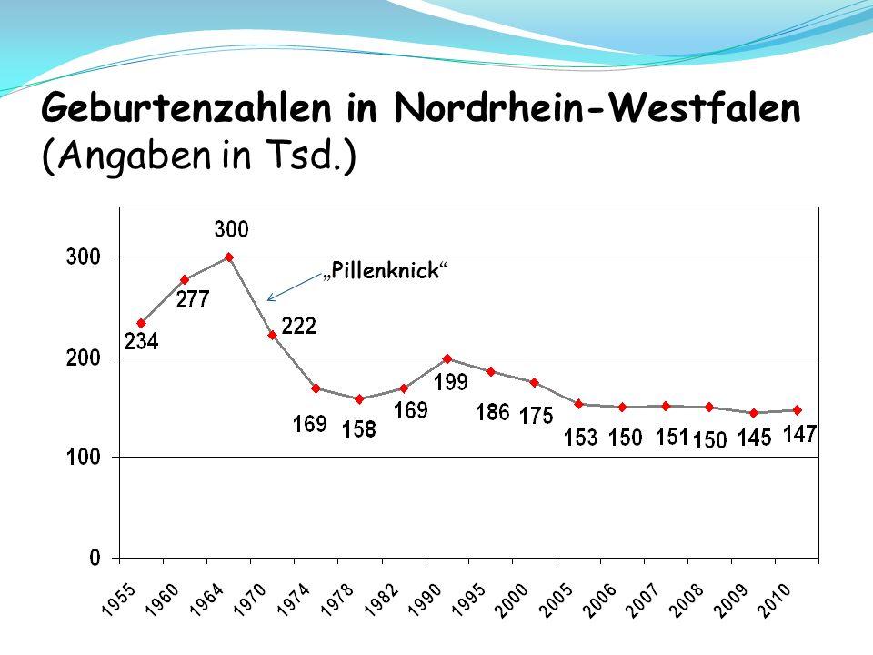Geburtenzahlen in Nordrhein-Westfalen (Angaben in Tsd.)