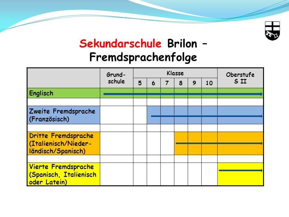 Sekundarschule Brilon – Fremdsprachenfolge
