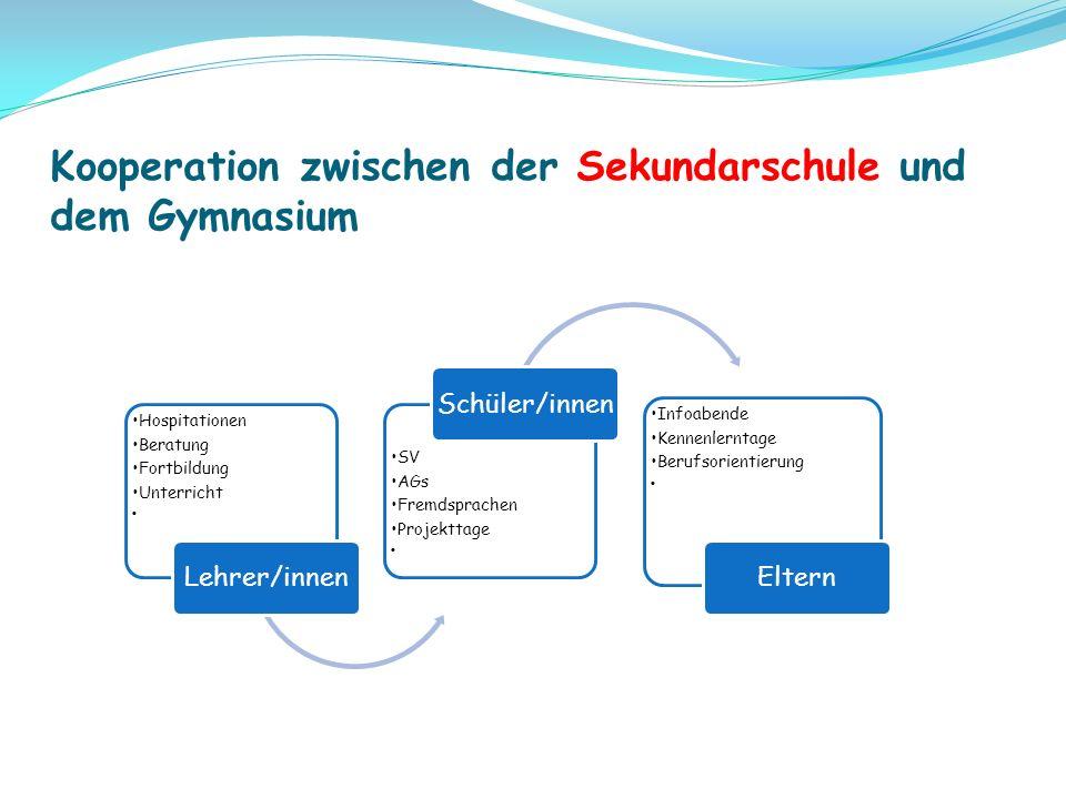 Kooperation zwischen der Sekundarschule und dem Gymnasium