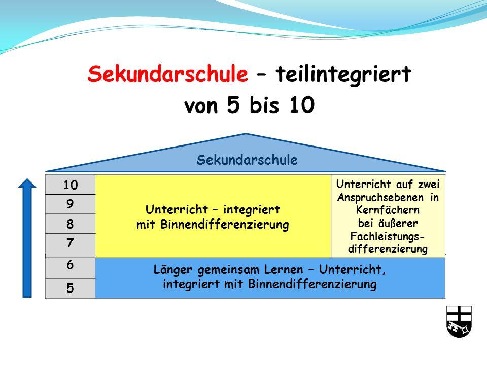 Sekundarschule – teilintegriert von 5 bis 10