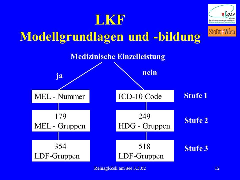 LKF Modellgrundlagen und -bildung