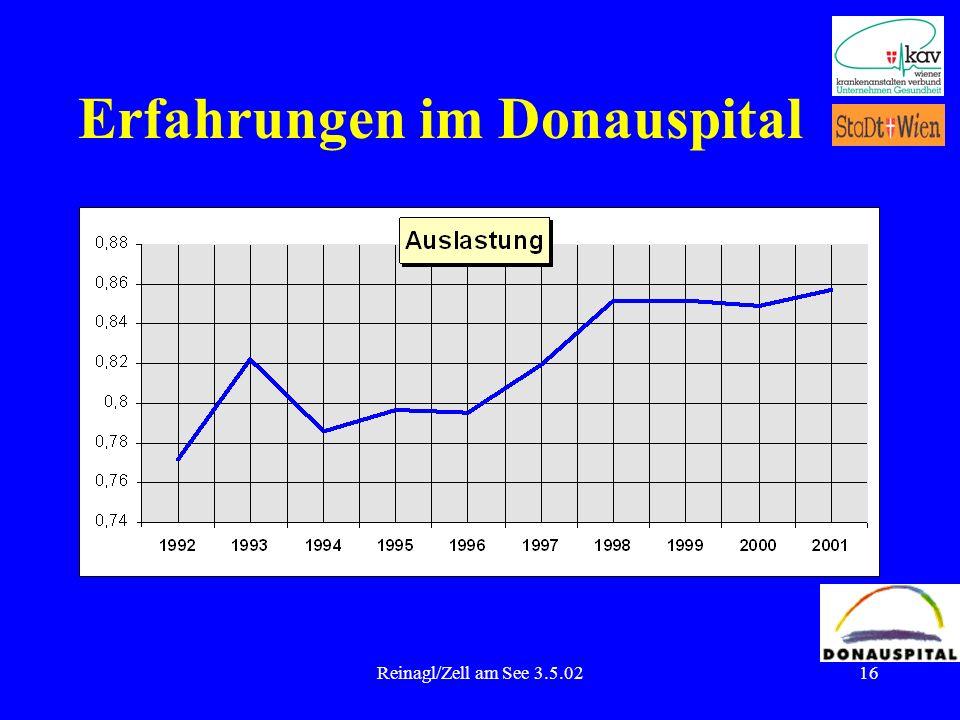 Erfahrungen im Donauspital
