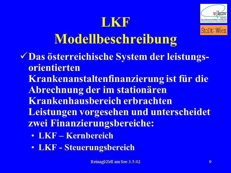 LKF Modellbeschreibung
