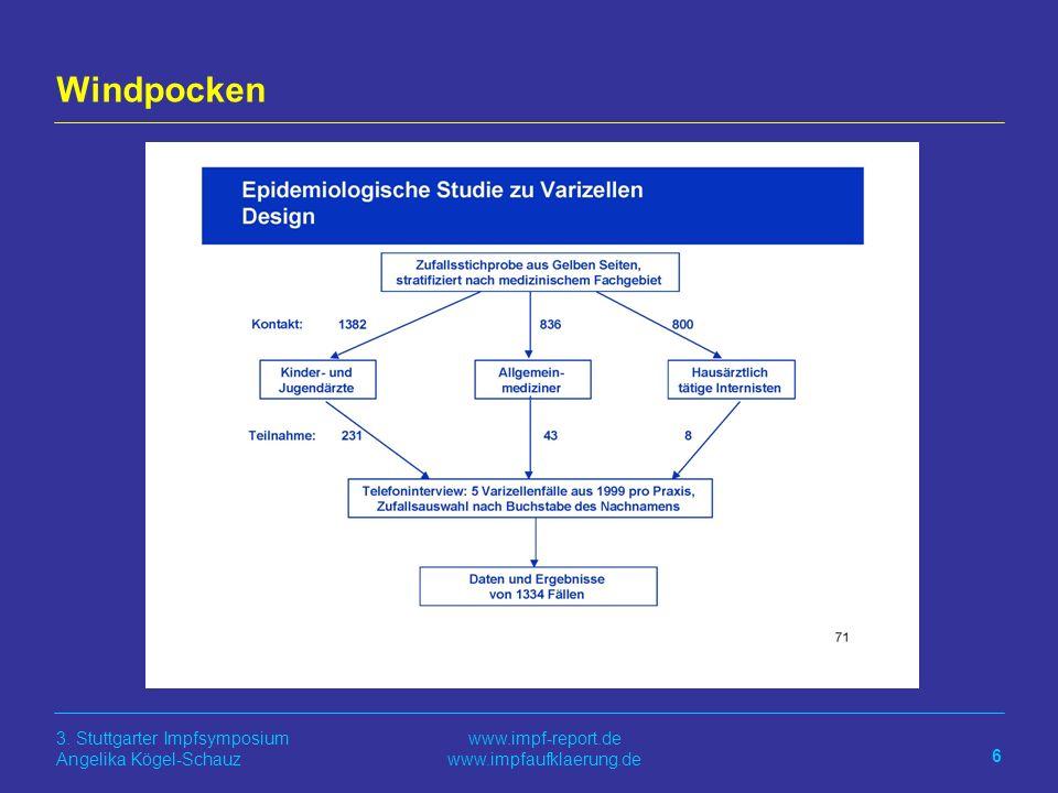Windpocken 3. Stuttgarter Impfsymposium Angelika Kögel-Schauz