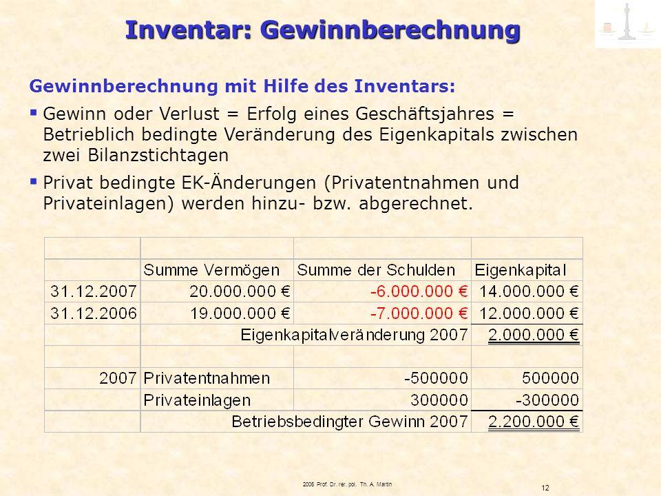 Inventar: Gewinnberechnung