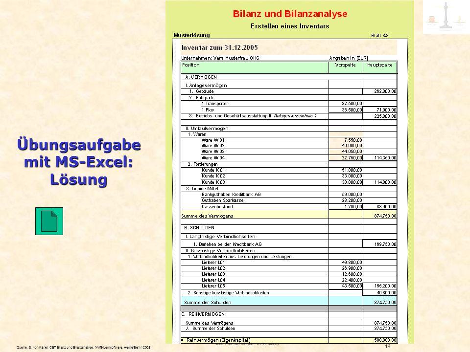 Übungsaufgabe mit MS-Excel: Lösung