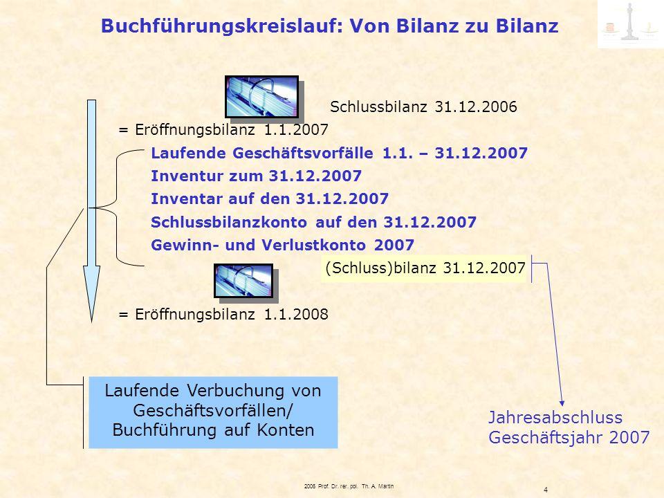 Buchführungskreislauf: Von Bilanz zu Bilanz