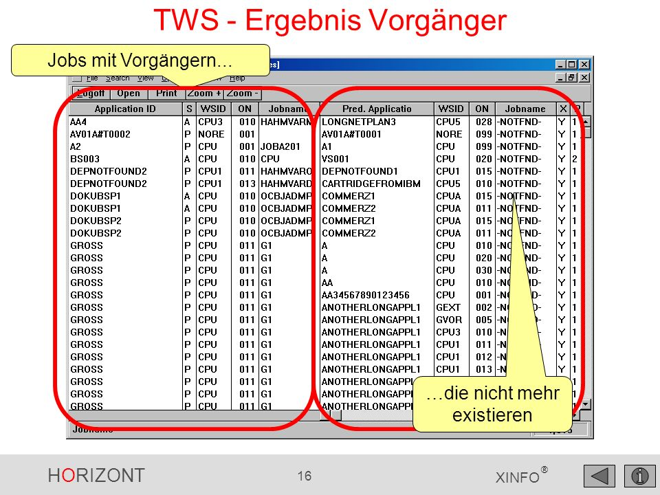 TWS - Ergebnis Vorgänger
