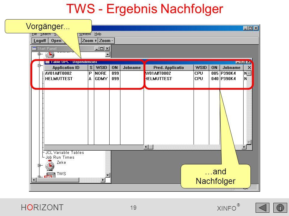 TWS - Ergebnis Nachfolger