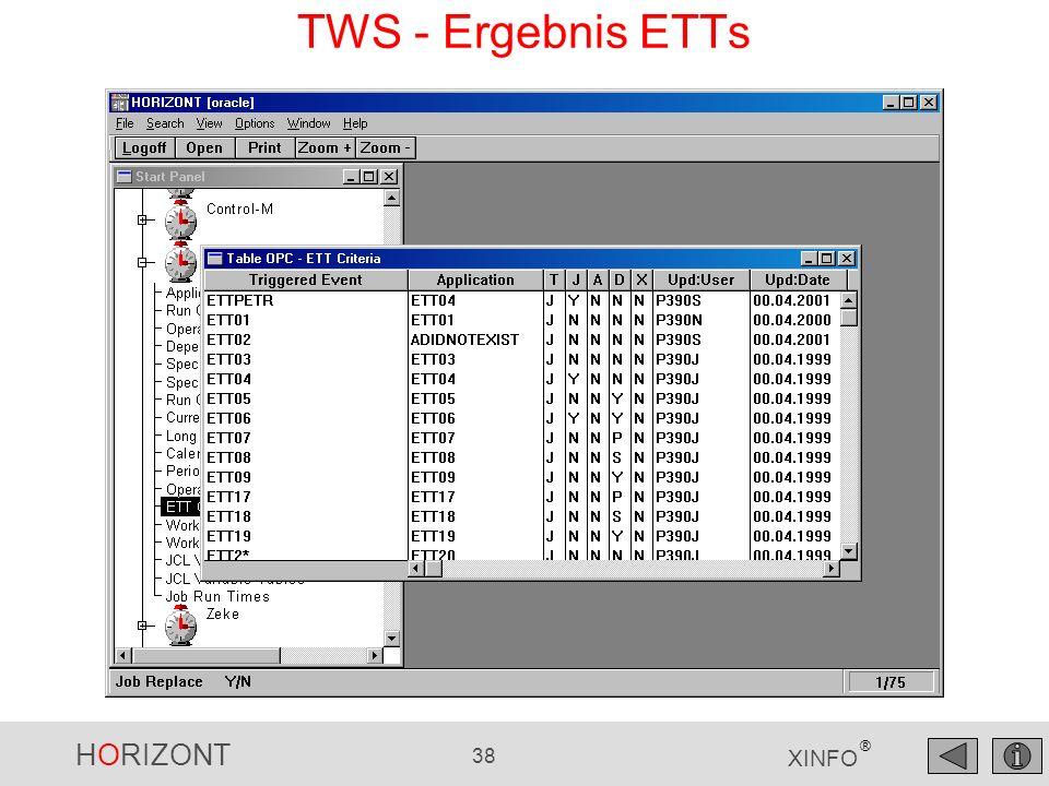 TWS - Ergebnis ETTs
