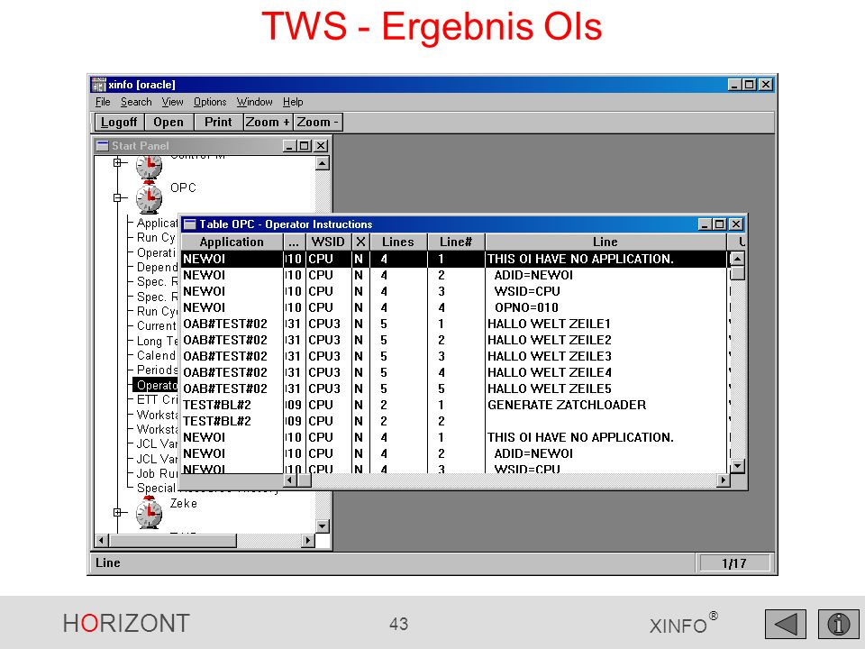 TWS - Ergebnis OIs