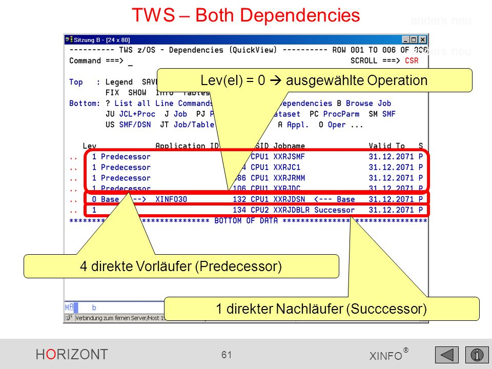 TWS – Both Dependencies